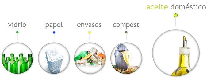 aceite-reciclaje-materiales